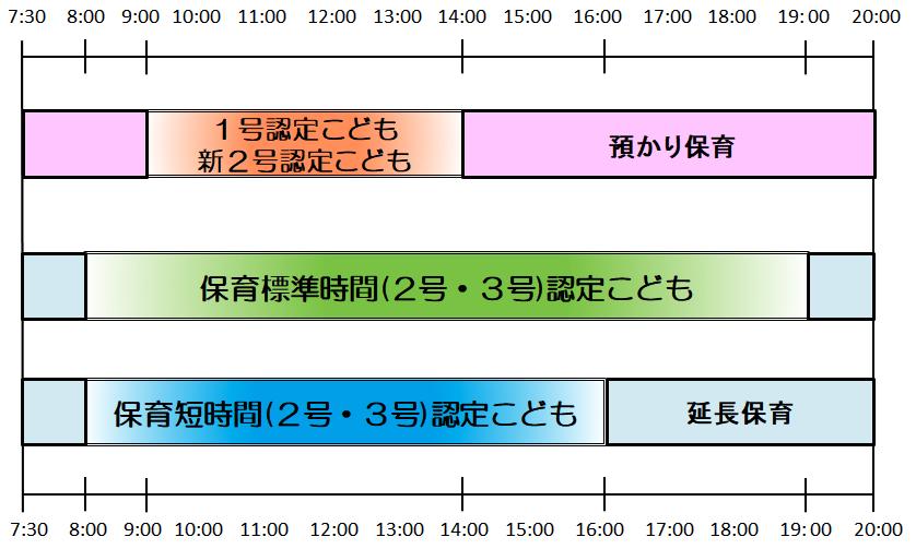 開演時間の画像