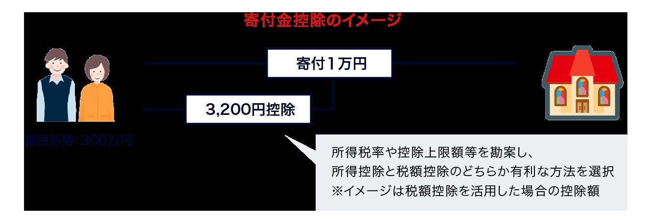 福島学院大学の出身高校ランキング | みんなの大学 …
